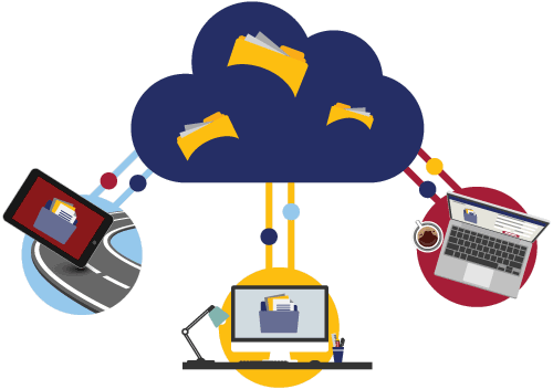 Cloud Document Management Software